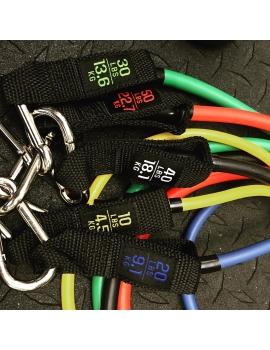 Kit de résistance multicolore 4Trainer  - Renforcement musculaire