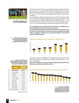 Livre La prépa physique Football | Alexandre Dellal | 4Trainer Editions