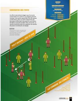 La préparation physique Football - Le travail intermittent Alex Dellal et Javier Mallo 4Trainer