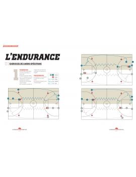 La préparation physique basket